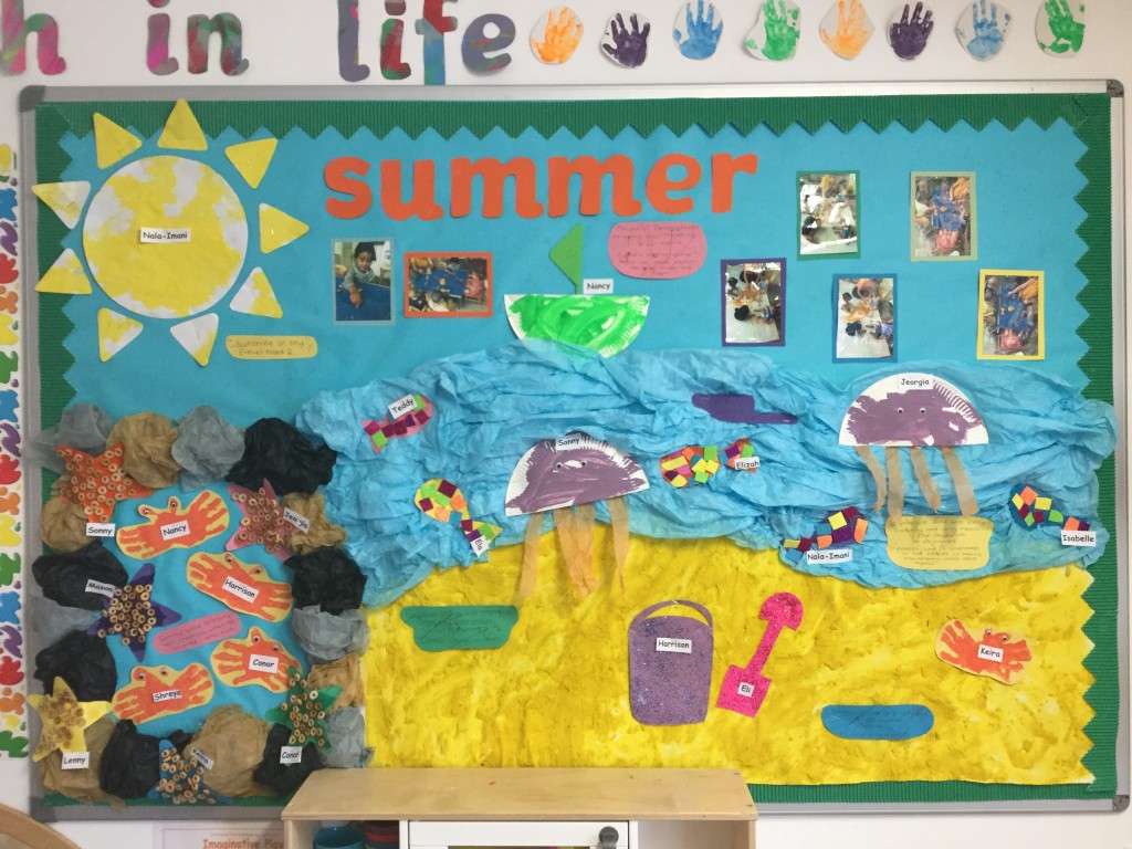 Summer Topic - Little Learners Nurseries